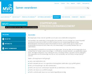Stappenplan stakeholdermanagement