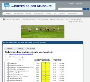 Waterverbruik calculator veeteelt